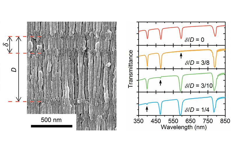 Контроль параметров запрещенных зон высоких порядков в фотонных кристаллах из анодного оксида алюминия