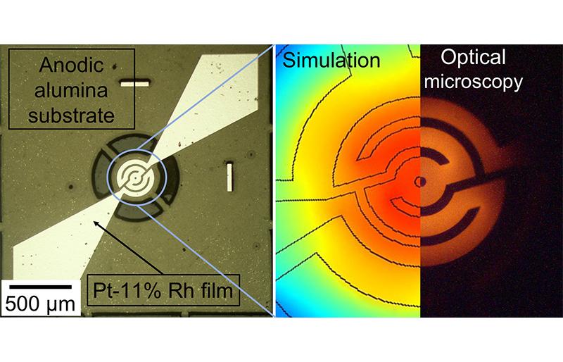 Микронагреватели на основе Pt-Rh сплавов