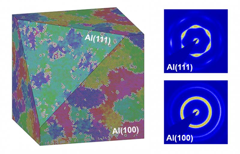 Установлена оптимальная кристаллографическая ориентация алюминия для ориентированного роста пористых оксидных пленок на его поверхности