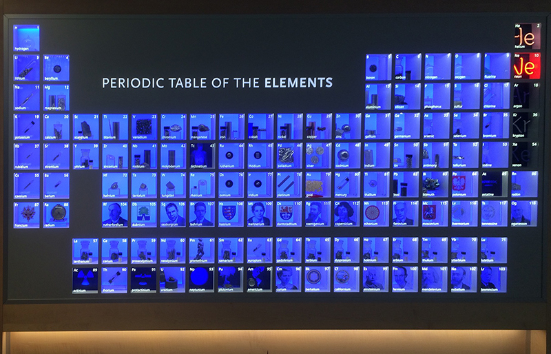 The International Year of the Periodic Table