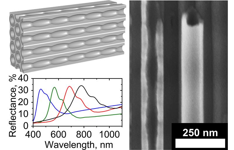 Получены нанотрубки анодного оксида титана с новой микроструктурой