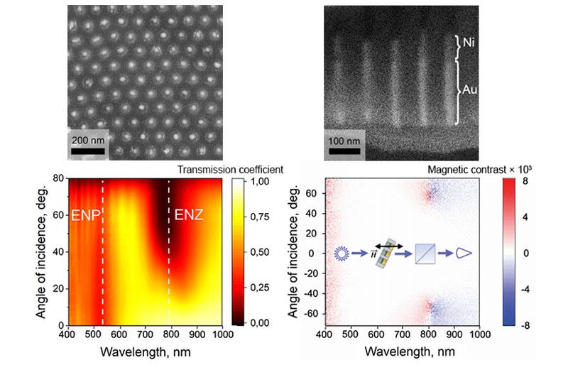Гиперболические метаматериалы на основе массивов бисегментированных наностержней Au/Ni