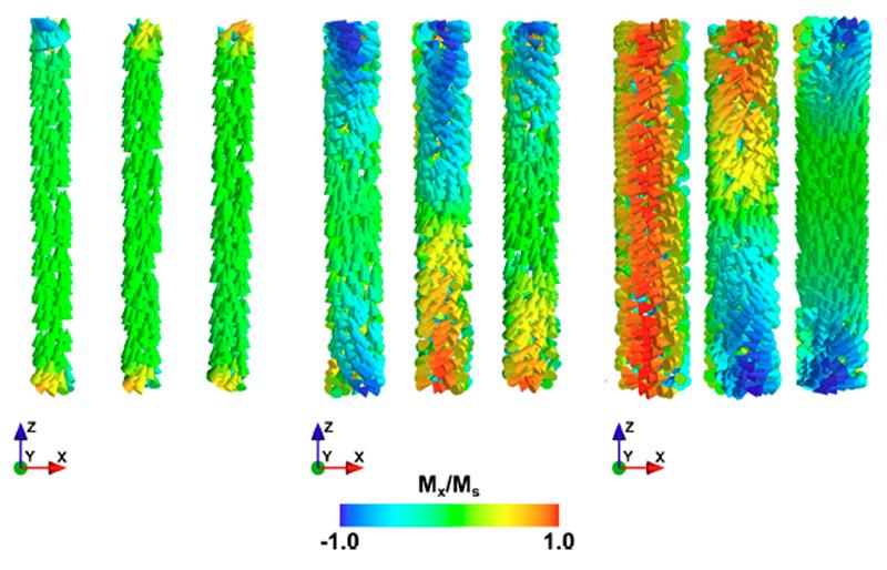 Перемагничивание упорядоченных массивов железных нанонитей