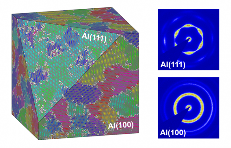 The optimal crystallographic orientation of aluminum for the oriented growth of porous oxide films on its surface is established