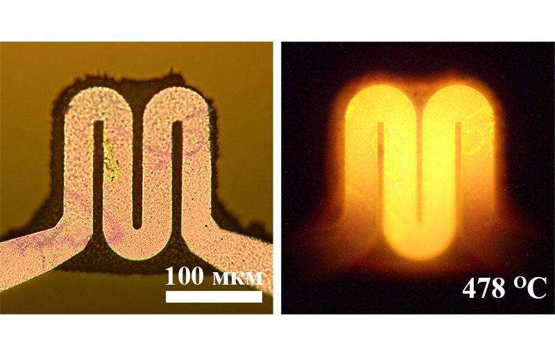 Thin film platform for creating chemical gas sensors